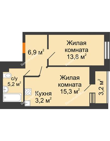 2 комнатная квартира 46,7 м² в ЖК Южный Берег, дом Литер 8