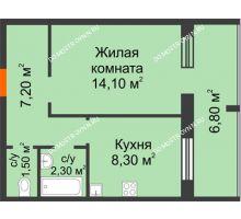 1 комнатная квартира 36,8 м² в ЖК Удачный 2, дом № 1 - планировка
